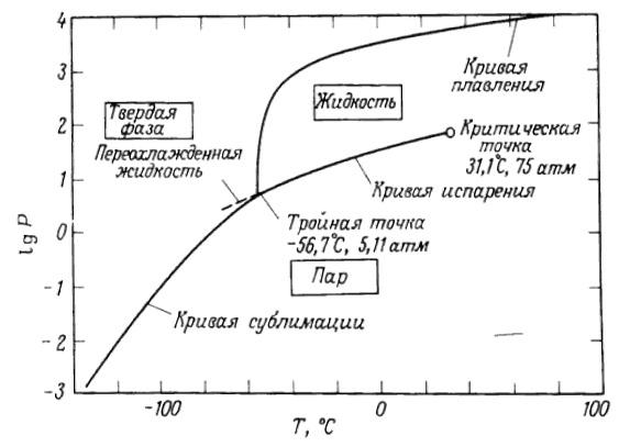 biozevtika_co2_extractions_types_002