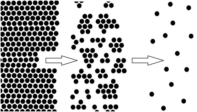 biozevtika_co2_extractions_types_003