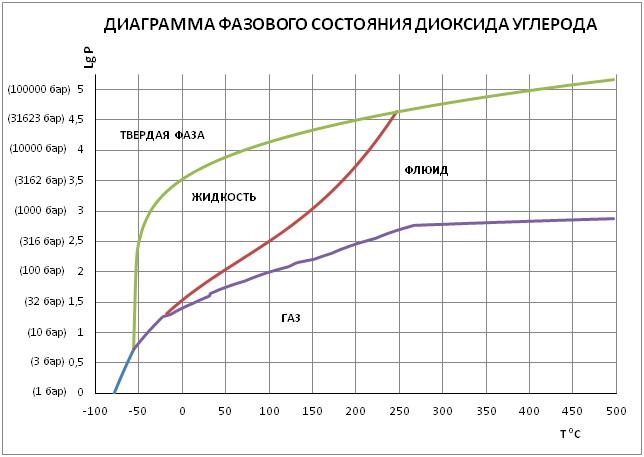 biozevtika_co2_extractions_types_004