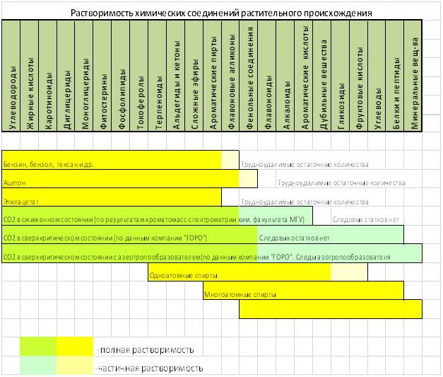 biozevtika_co2_extractions_types_005